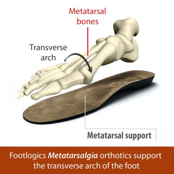 Footlogics META Full Length